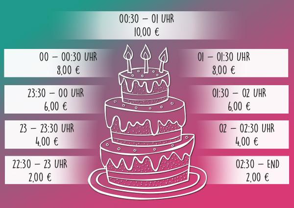 Nachtgalerie_Geburtstags-Torte